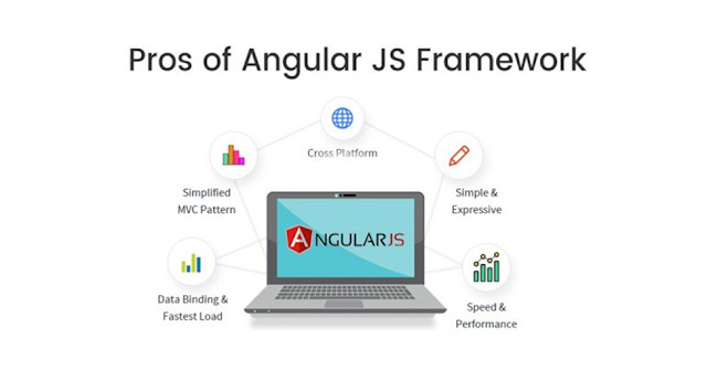 Pros of Angular JS Frameworks