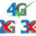 Memperbaiki Jaringan 2G dan 3G Hilang di Redmi 3 Tetapi Jaringan 4G Lancar
