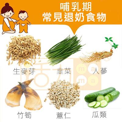 退奶三寶:韭菜、人蔘、生麥芽