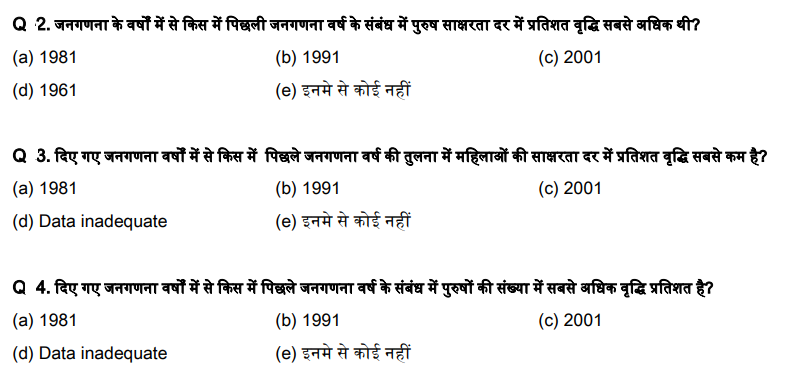 Line graph example question and asnwer in hindi