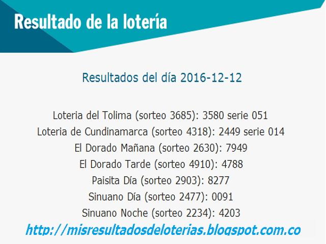 """""""Como me gano la loteria""""-resultados de Diciembre 12 del 2016"""