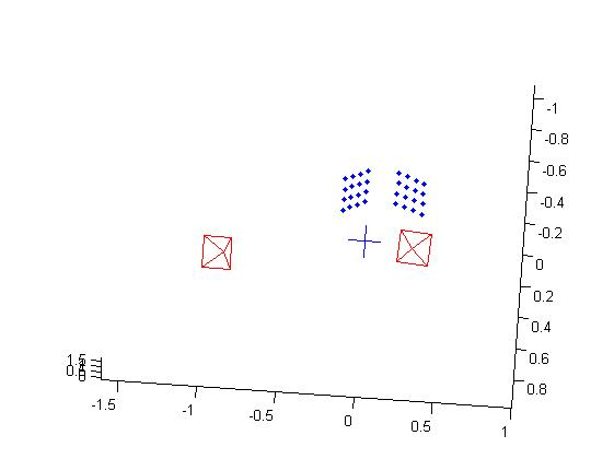 MARE's Computer Vision Study.: 8 point algorithm (Matlab