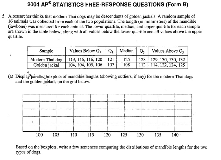 EHHS AP Stat: Monday HW = Complete and Score AP FR!