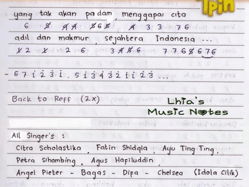 Not Angka Lagu Indonesia Jaya Full Versi
