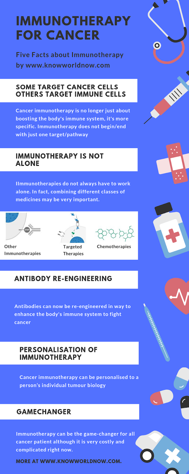 Infograpgh on Immunotherapy for Cancer