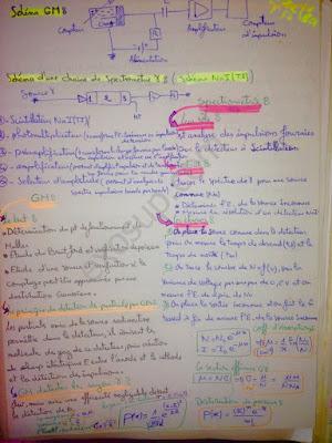 résumé de TP de physique nucléaire smp s5 fsr