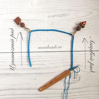 совместное вязание, джемпер крючком, реглан крючком