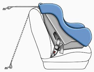 ghe ngoi danh cho tre em - Chọn mua ghế ngồi dành cho trẻ em trên Ô tô và những điều cần lưu ý - Muaxegiatot.vn