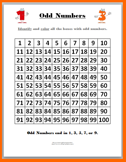 Number Names Worksheets even and odd numbers worksheet : Even And Odd Numbers Chart - Coffemix