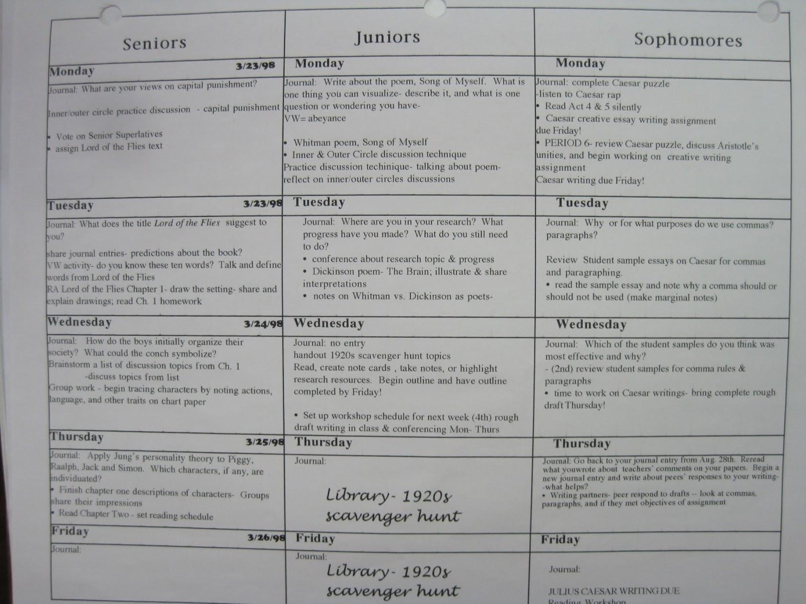 Writing Lesson Plans 9th Grade