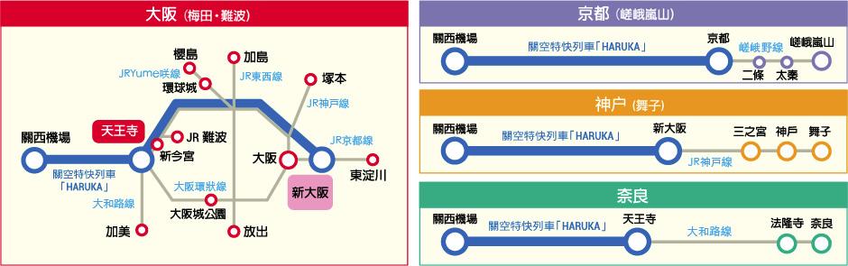 icoca-haruka-JR-route-關西-大阪-大阪交通-大阪JR-大阪地鐵-大阪私鐵-大阪巴士-大阪交通優惠券-Osaka-Public-Transport-Pass