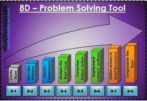 8D - Methodology - Problem Solving Technique