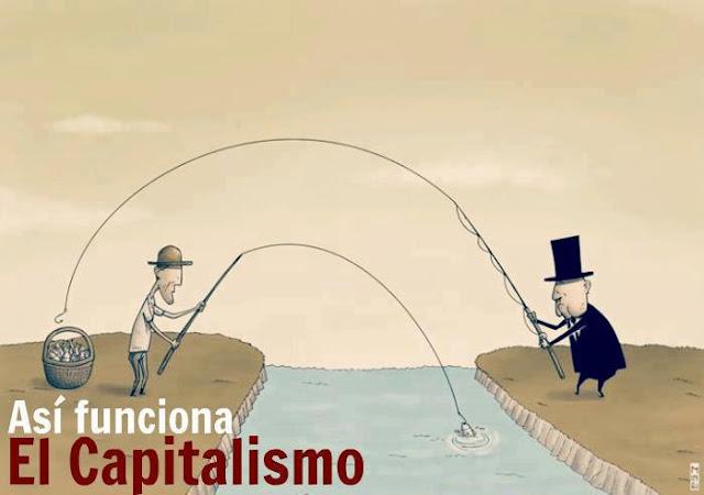 Resultado de imagen para capitalismo economico