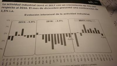 Los números que los industriales dejaron en la casa rosada