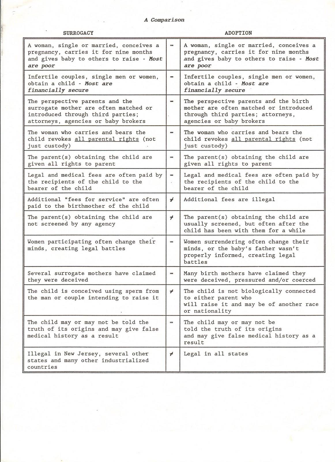 i need help writing an argumentative essay on gay marriage i need help writing an argumentative essay on gay marriage