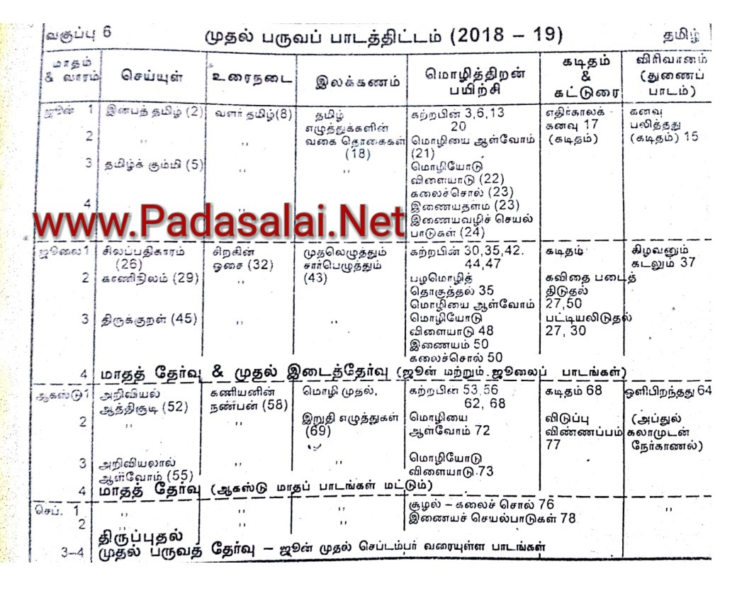 6th Standard 1st Term New Monthly Syllabus 2018-2019