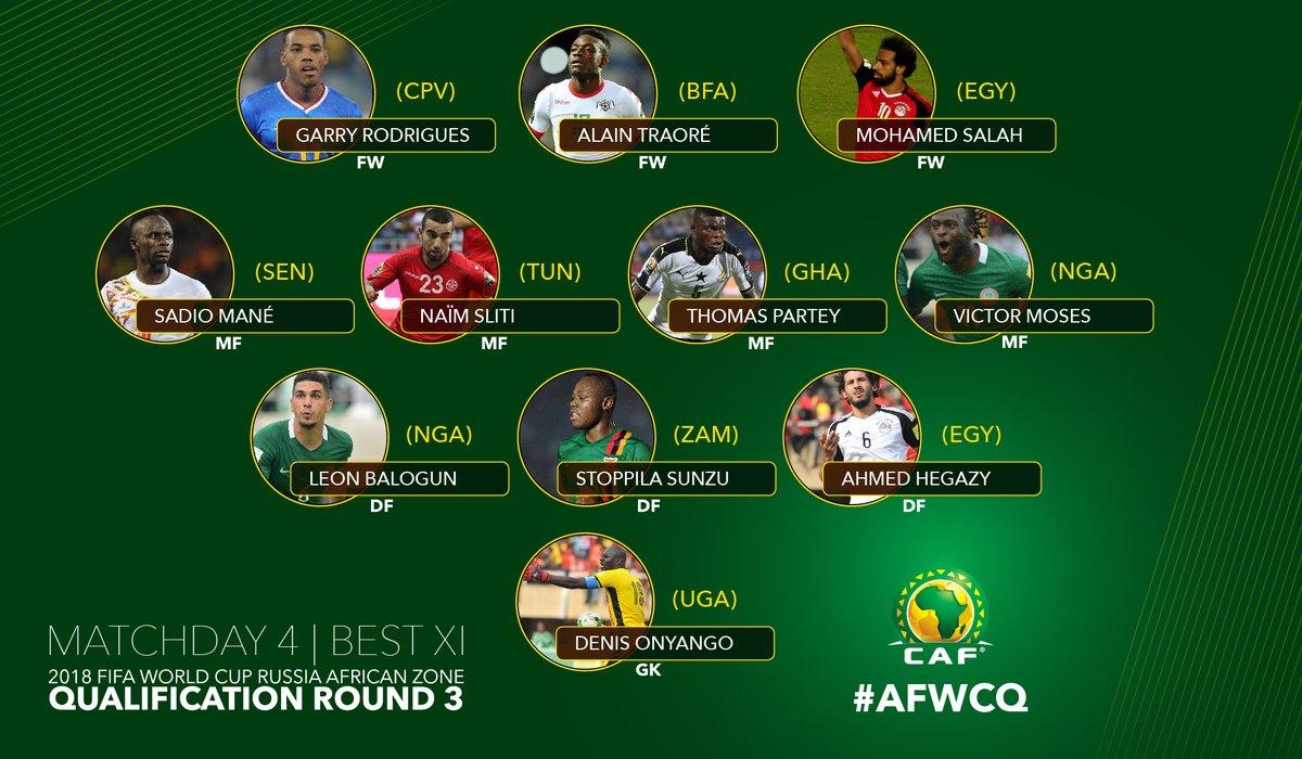مصريان فى قائمة أفضل 11 لاعبا في الجولة الرابعة من تصفيات افريقيا المؤهلة لكأس العالم