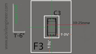 steel reinforcement, neck column