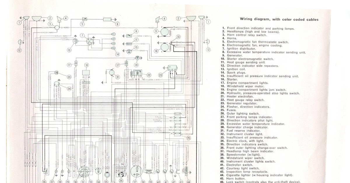fiatcar wiring diagram