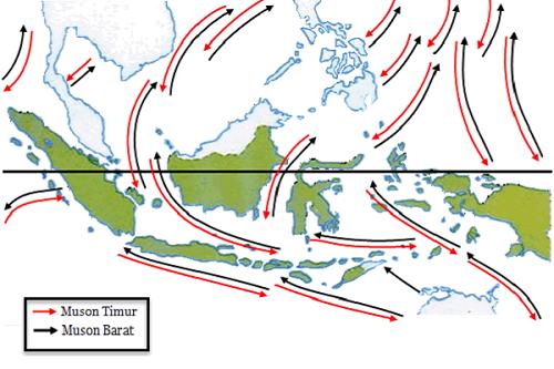 Akibat Dari Adanya Angin Muson Barat dan Angin Muson Timur
