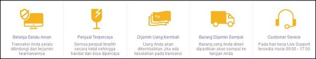 jaminan bertransaksi di marketplace blanja.com