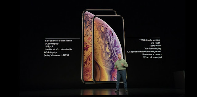 Apple Event: New IPhones Launched, Everything You Need To Know About Those IPhones