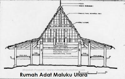 Desain Bentuk Rumah Adat Maluku Utara dan Penjelasannya, Rumah Adat Sasadu Halmahera