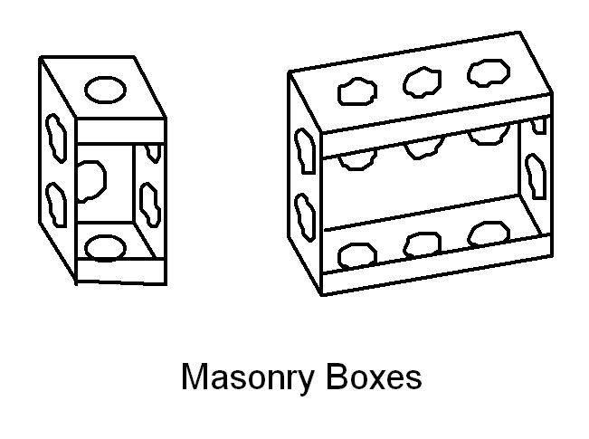 Electrical Conduit Junction Box Types, Electrical, Free
