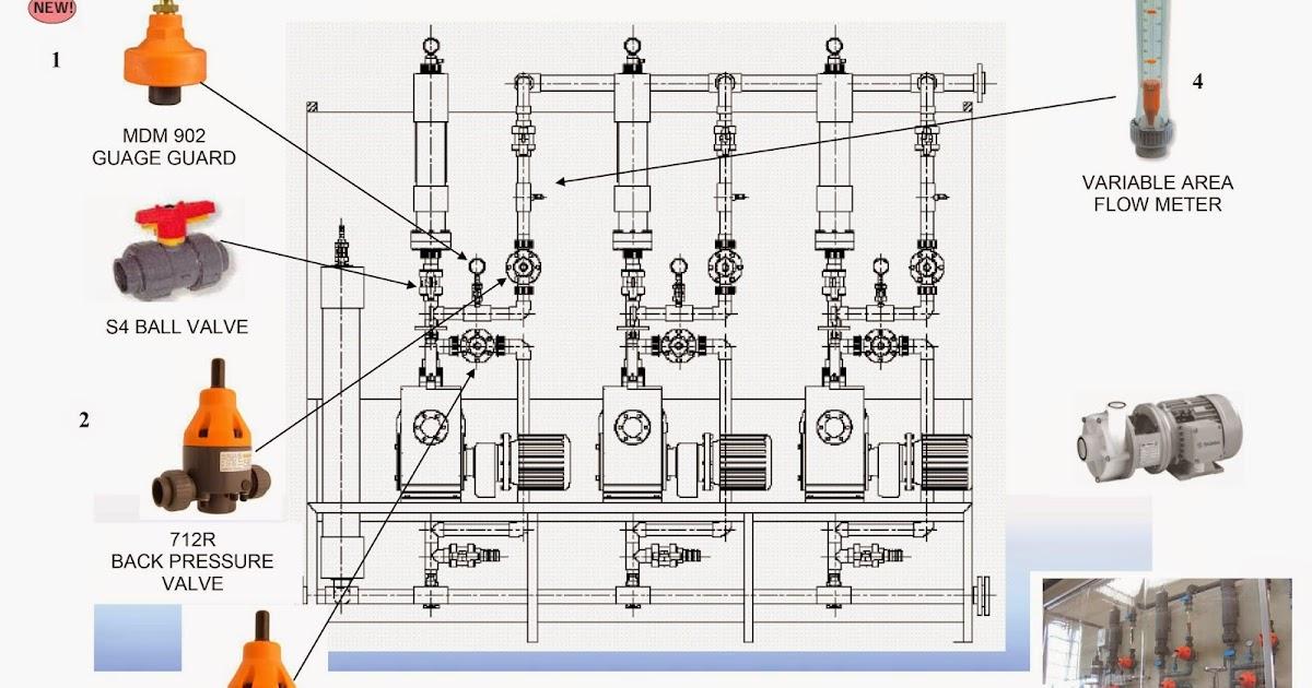 ball flow meter