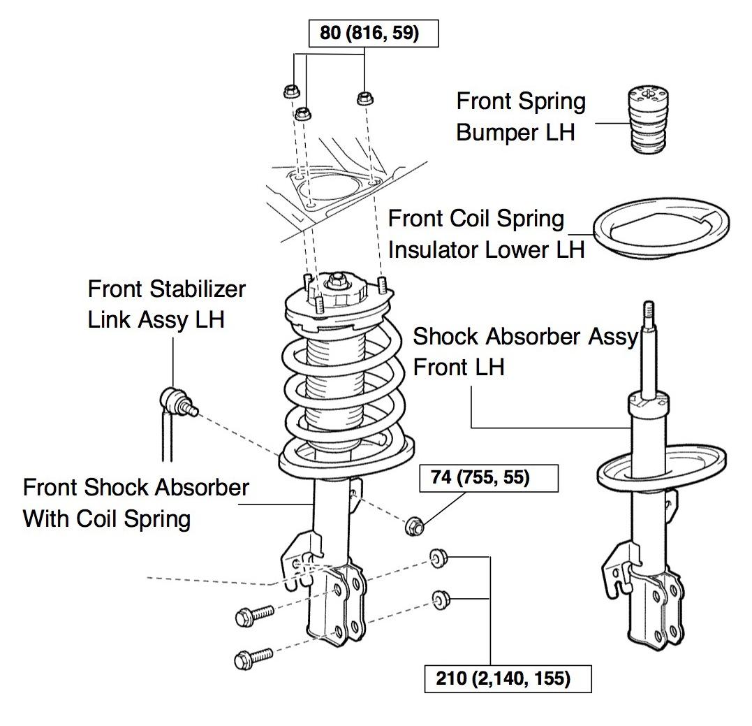 medium resolution of replace front struts on toyota sienna 2004 2010 share your repair rh shareyourrepair engine diagram fuse