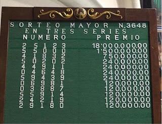 tabla-sorteo-mayor-3648-martes-21-11-2017