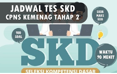 Ujian CAT SKD CPNS Kemenag Tahun 2018 Tahap 2