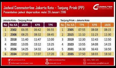 Jadwal KRL Commuter Jakarta Kota Priok Terbaru