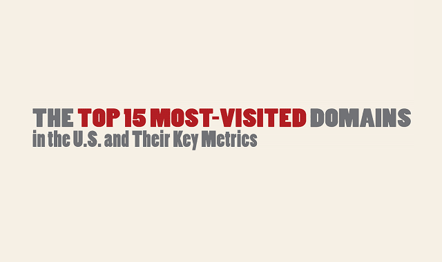The Top 15 Most Visited Domains in the U.S. and Their Key Metrics