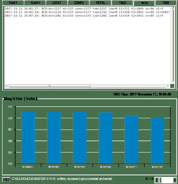 FalconSAT-3  BCR Chart