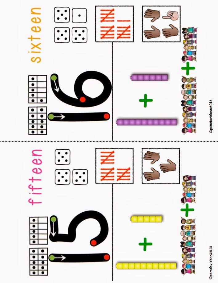 Little Bird Kindergarten: Number Sense Anchor Charts for