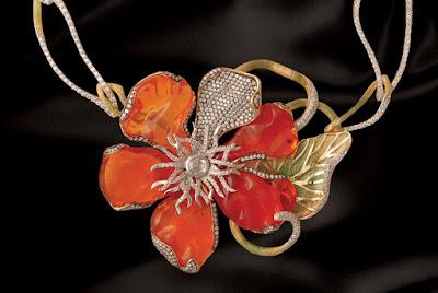 Latest Jewellery Models