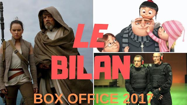 Le box office France repasse à 209,22 millions d'entrées en 2017.