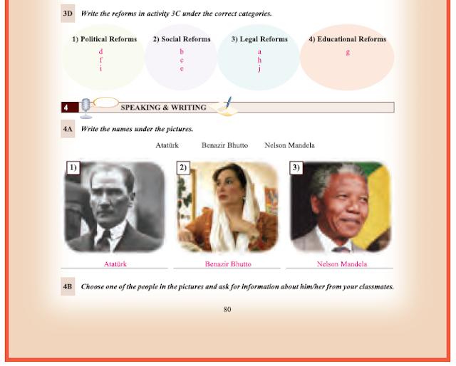 9. Sınıf Yıldırım Yayınları İngilizce A1.1 Ders Kitabı 80. Sayfa Cevapları Theme 6 History