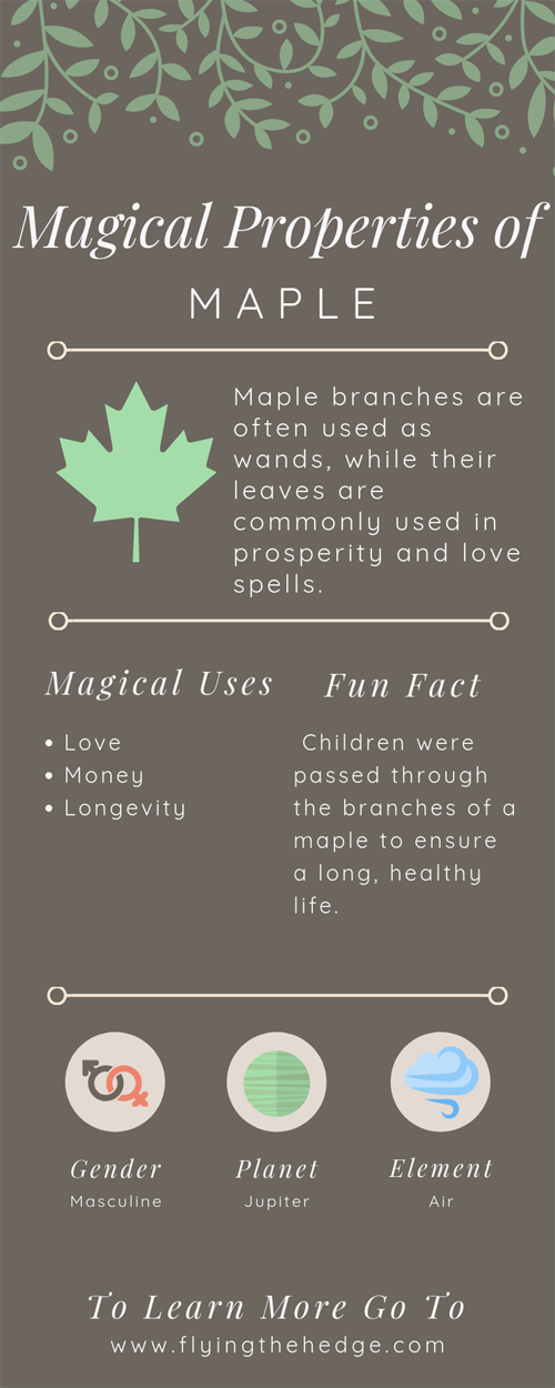 Magical Properties of Maple
