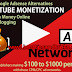 Top 6 Best Google Adsense Alternatives For Youtube Video Monitizaiton
