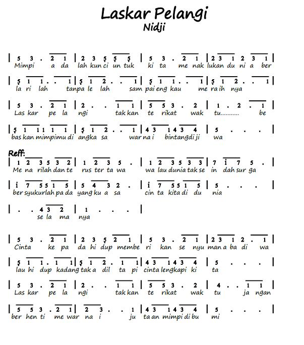 Not Angka dan Lirik Lagu Laskar Pelangi yang Benar
