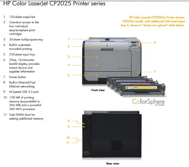 HP Color Laserjet CP2025 Features