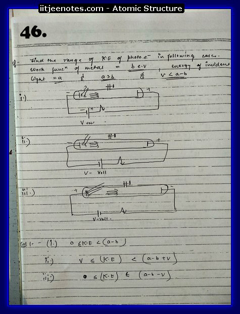 Atomic Structure Notes cbse3
