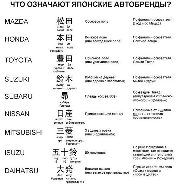 что означают японские автобренды