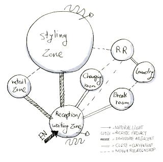 interior design studio iv blog programming. Black Bedroom Furniture Sets. Home Design Ideas