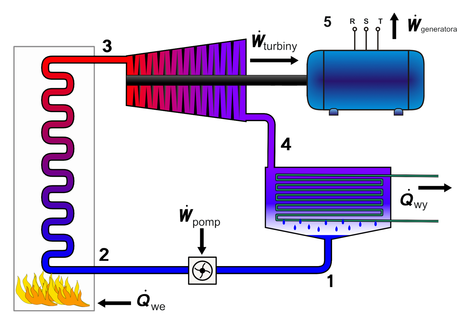 Power Plant Circuit Layout   Wiring Library