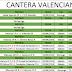 Resultados de la  Cantera Fútbol-11 Fin de la  semana del 9 y 10/04/2016