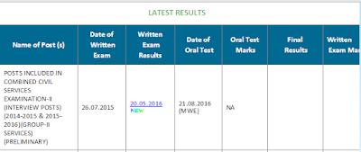 tnpsc group 2 result published