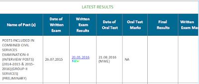 Tnpsc group 2 2015 notification